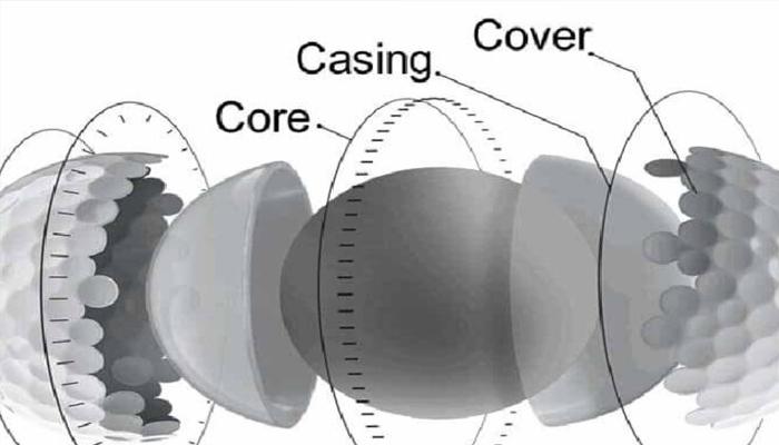 Thiết kế bóng golf và tiêu chuẩn chất lượng