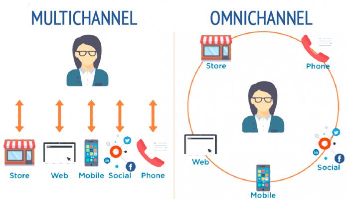 Bán hàng đa kênh có những hình thức nào chủ yếu?